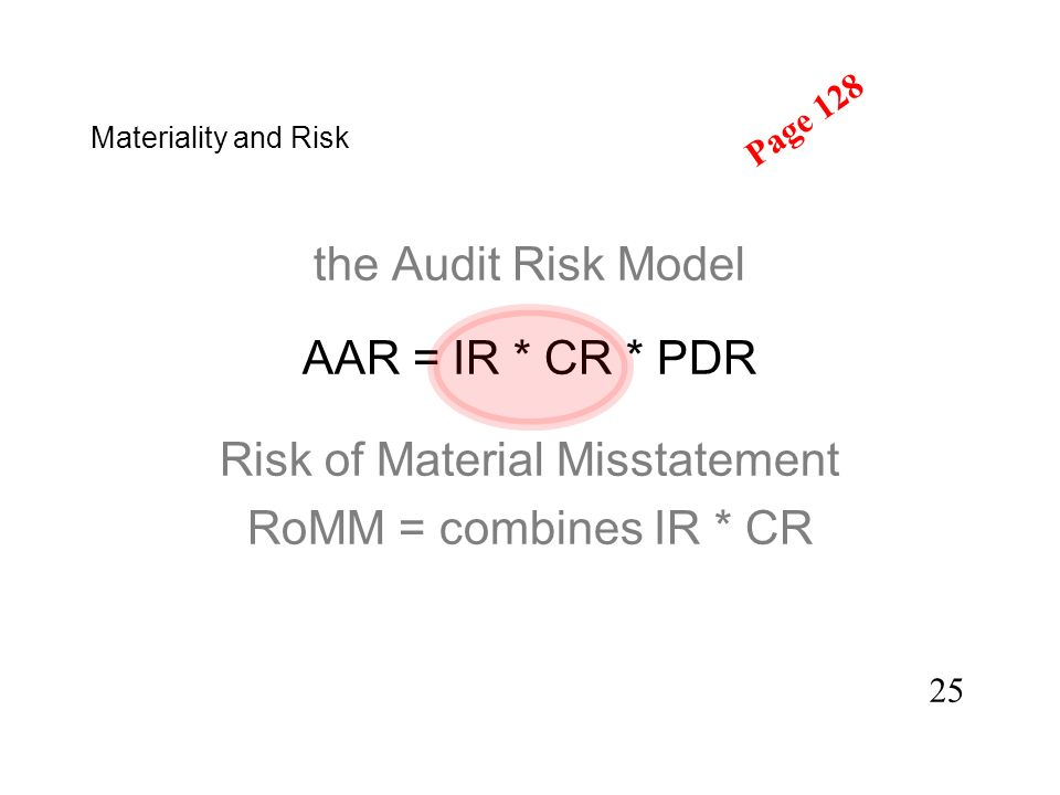 24 the Audit Risk Model AAR = IR * CR * PDR page 128 Materiality and Risk