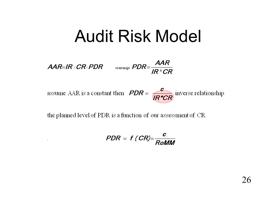 25 the Audit Risk Model AAR = IR * CR * PDR Risk of Material Misstatement RoMM = combines IR * CR Materiality and Risk Page 128