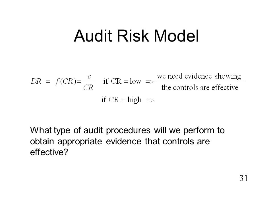 30 Describe the relationship between Control Risk and the planned level of Detection Risk.