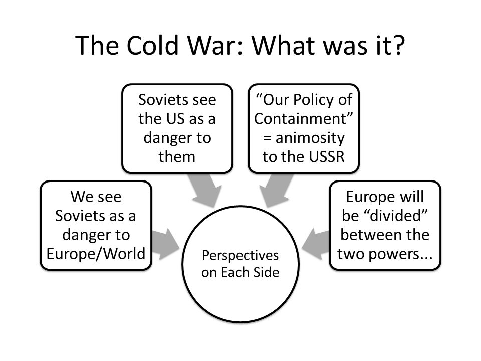 cold war extended essay questions Define limited war and explain to what extent one twentieth century war was a limited war 3 compare and contrast the social and economic issues caused by two wars, each chosen from a different region.