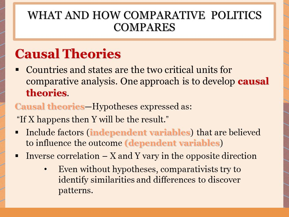 What is a 'Comparative Analisis'?