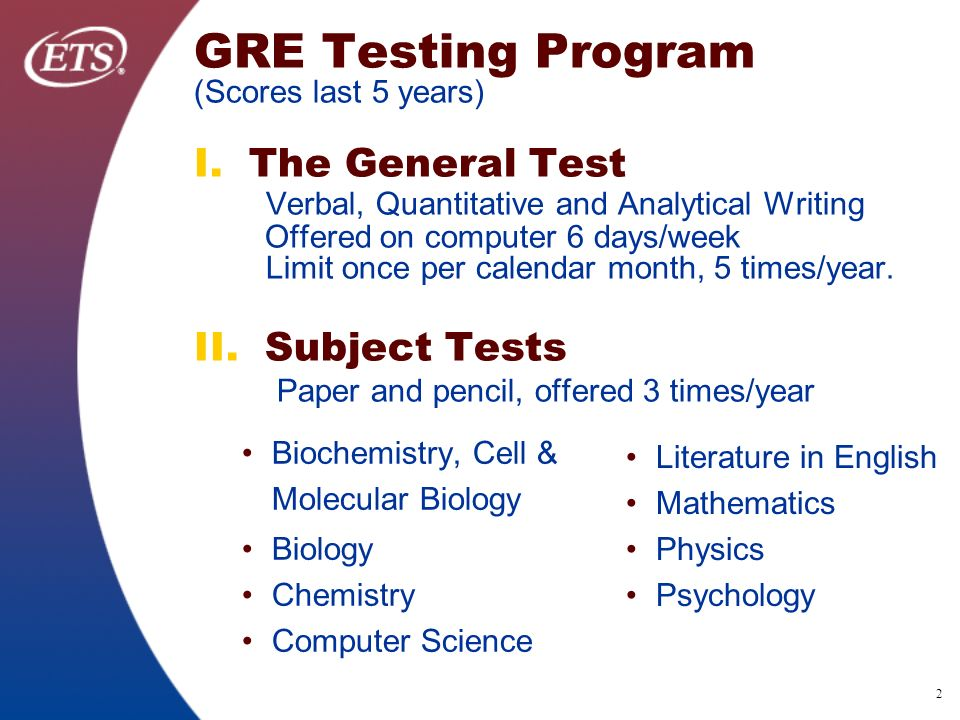 GRE Writing?