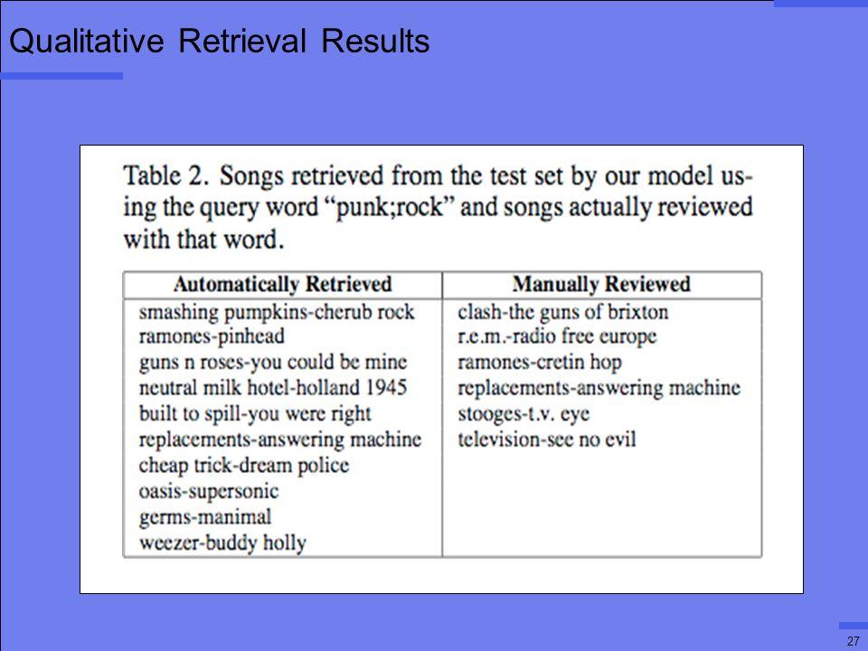 27 Qualitative Retrieval Results