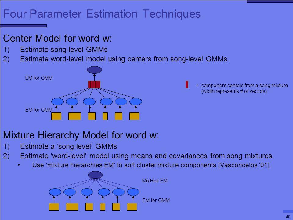 40 Four Parameter Estimation Techniques Center Model for word w: 1)Estimate song-level GMMs 2)Estimate word-level model using centers from song-level GMMs.