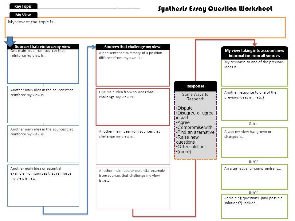 the beloved country essays Last Argumentative essay guide pdf worksheet