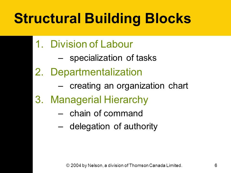 6© 2004 by Nelson, a division of Thomson Canada Limited. Structural Building Blocks 1.Division of Labour –specialization of tasks 2.Departmentalizatio