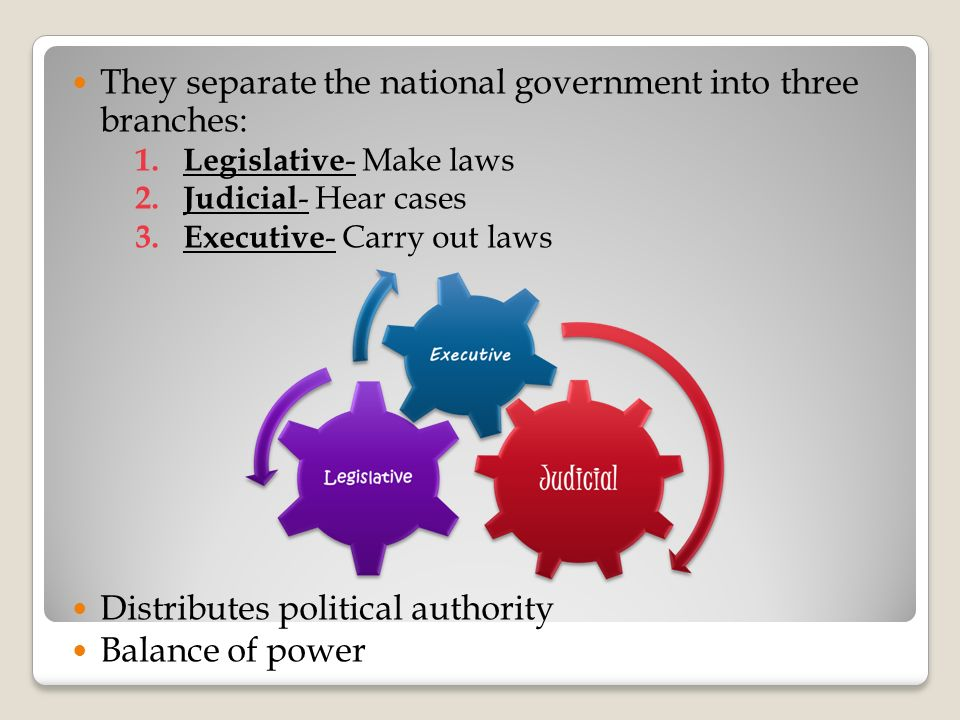 They separate the national government into three branches: 1.