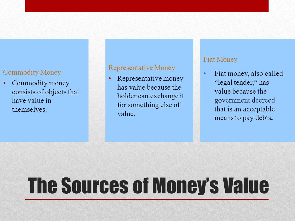The Sources of Money's Value Commodity Money Commodity money consists of objects that have value in themselves.