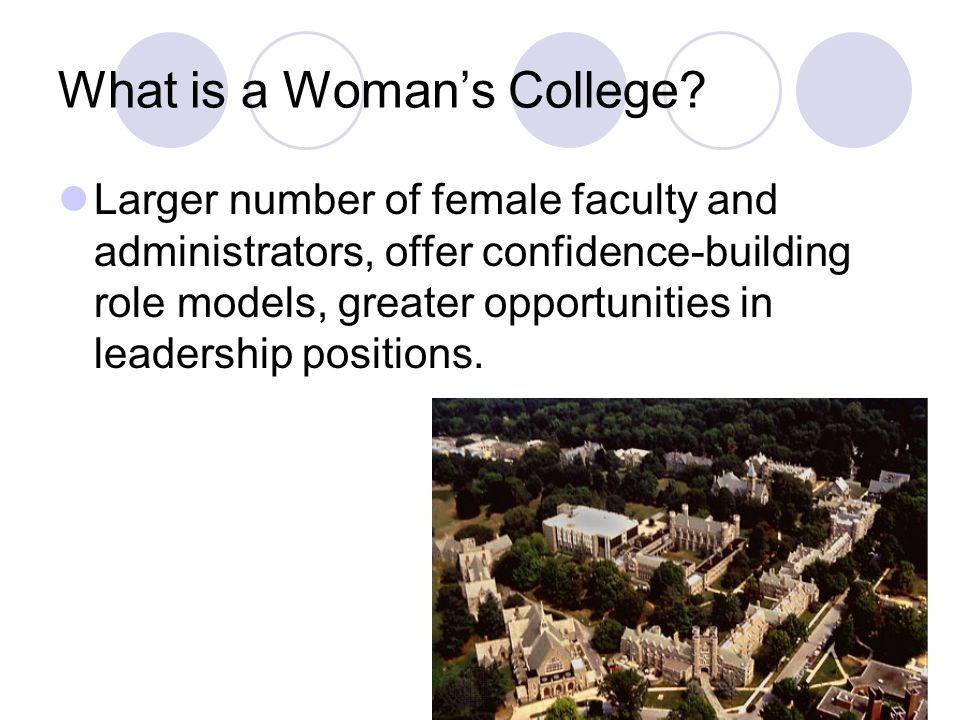 What is a Woman's College.