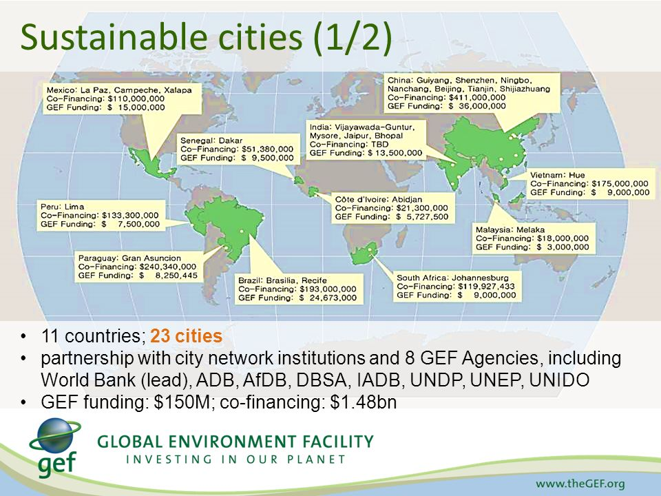 Sustainable cities (1/2) 11 countries; 23 cities partnership with city network institutions and 8 GEF Agencies, including World Bank (lead), ADB, AfDB, DBSA, IADB, UNDP, UNEP, UNIDO GEF funding: $150M; co-financing: $1.48bn