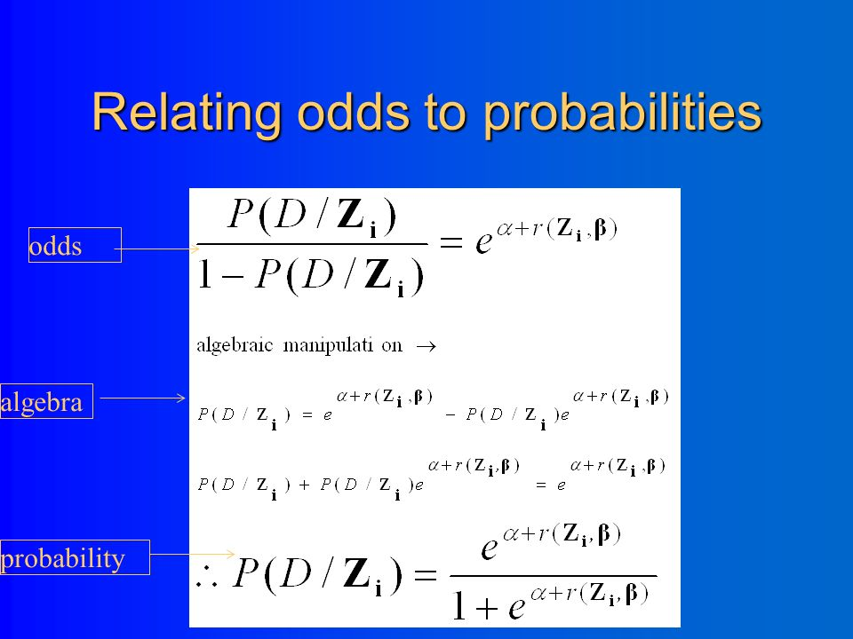 The Logit Model Logit function (log odds) Baseline odds Linear function of risk factors and covariates for individual i:  1 x 1 +  2 x 2 +  3 x 3 +  4 x 4 …