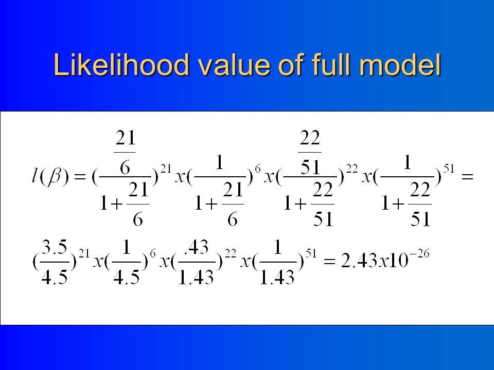 Likelihood value for reduced model = marginal odds of CHD!