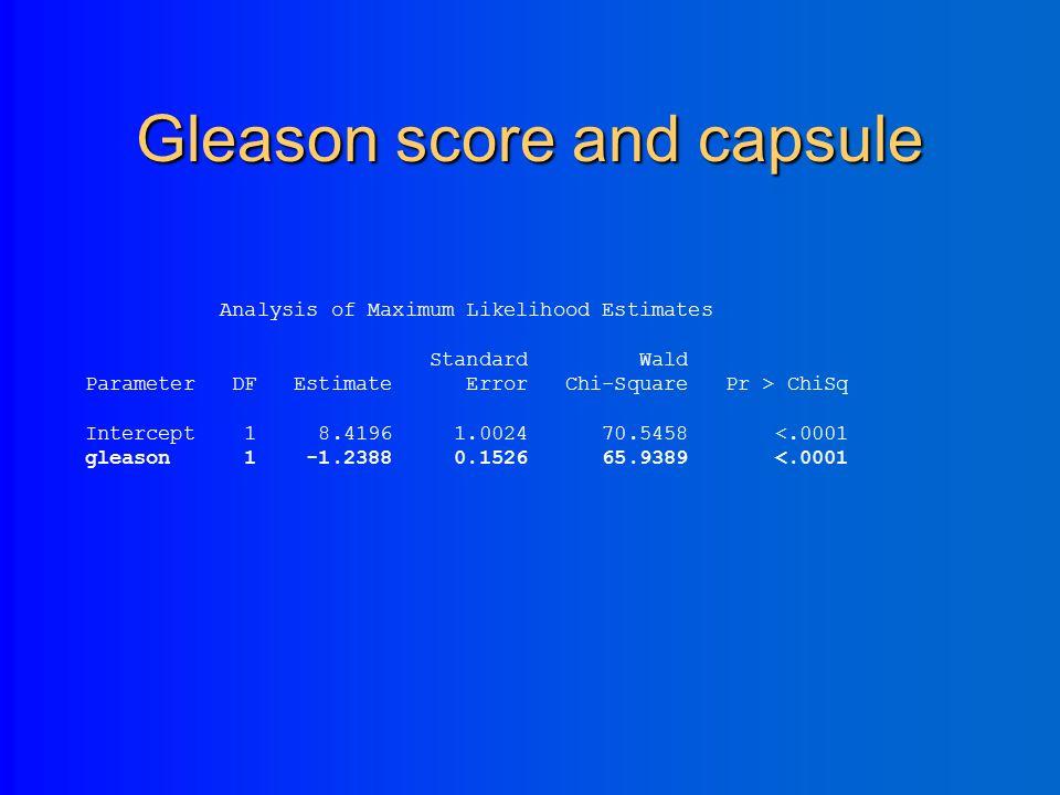 Tumor volume and capsule Analysis of Maximum Likelihood Estimates Standard Wald Parameter DF Estimate Error Chi-Square Pr > ChiSq Intercept 1 0.1206 0.1555 0.6017 0.4379 vol 1 0.00772 0.00949 0.6629 0.4155 HasVol 1 0.2736 0.3366 0.6605 0.4164