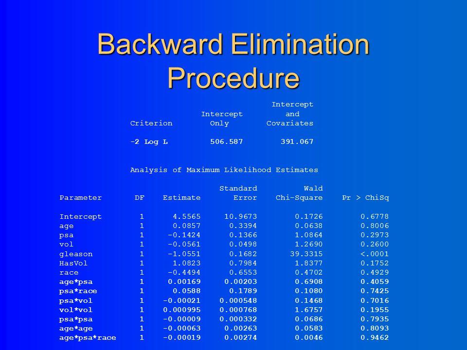 Possible Full Model prostate cancer proc logistic; Model capsule = age psa vol gleason HasVol race psa*age psa*race psa*vol vol*vol psa*psa age*age psa*age*race; run;