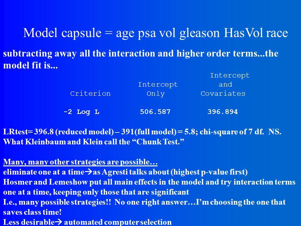 Backward Elimination Procedure Intercept Intercept and Criterion Only Covariates -2 Log L 506.587 391.067 Analysis of Maximum Likelihood Estimates Standard Wald Parameter DF Estimate Error Chi-Square Pr > ChiSq Intercept 1 4.5565 10.9673 0.1726 0.6778 age 1 0.0857 0.3394 0.0638 0.8006 psa 1 -0.1424 0.1366 1.0864 0.2973 vol 1 -0.0561 0.0498 1.2690 0.2600 gleason 1 -1.0551 0.1682 39.3315 <.0001 HasVol 1 1.0823 0.7984 1.8377 0.1752 race 1 -0.4494 0.6553 0.4702 0.4929 age*psa 1 0.00169 0.00203 0.6908 0.4059 psa*race 1 0.0588 0.1789 0.1080 0.7425 psa*vol 1 -0.00021 0.000548 0.1468 0.7016 vol*vol 1 0.000995 0.000768 1.6757 0.1955 psa*psa 1 -0.00009 0.000332 0.0686 0.7935 age*age 1 -0.00063 0.00263 0.0583 0.8093 age*psa*race 1 -0.00019 0.00274 0.0046 0.9462
