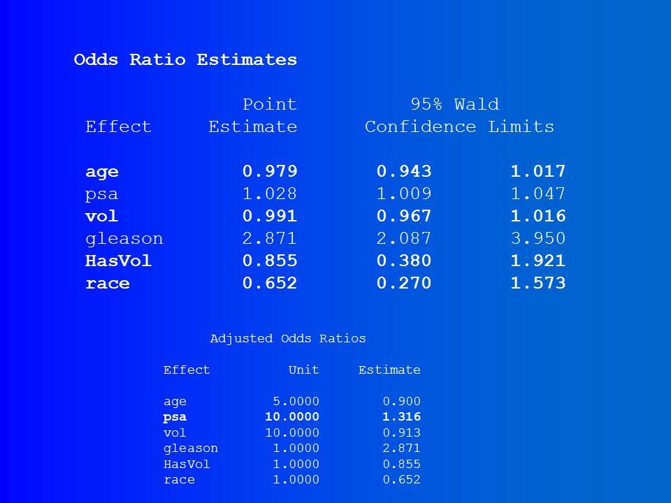 proc logistic data=kristin.psa descending; Model capsule = age psa vol gleason HasVol race; units age=5 psa=10 vol=10 gleason=1 HasVol=1 race=1; run; To get meaningful OR's, adjust units…