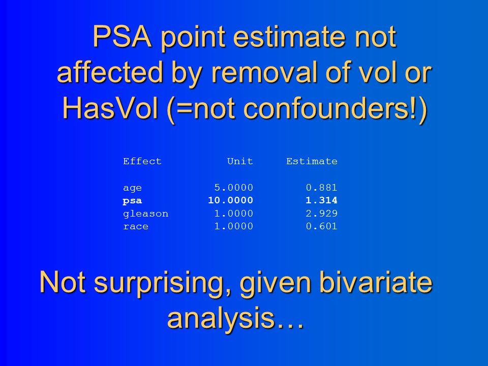 Odds Ratio Estimates Point 95% Wald Effect Estimate Confidence Limits age 0.979 0.943 1.017 psa 1.028 1.009 1.047 vol 0.991 0.967 1.016 gleason 2.871 2.087 3.950 HasVol 0.855 0.380 1.921 race 0.652 0.270 1.573 Adjusted Odds Ratios Effect Unit Estimate age 5.0000 0.900 psa 10.0000 1.316 vol 10.0000 0.913 gleason 1.0000 2.871 HasVol 1.0000 0.855 race 1.0000 0.652