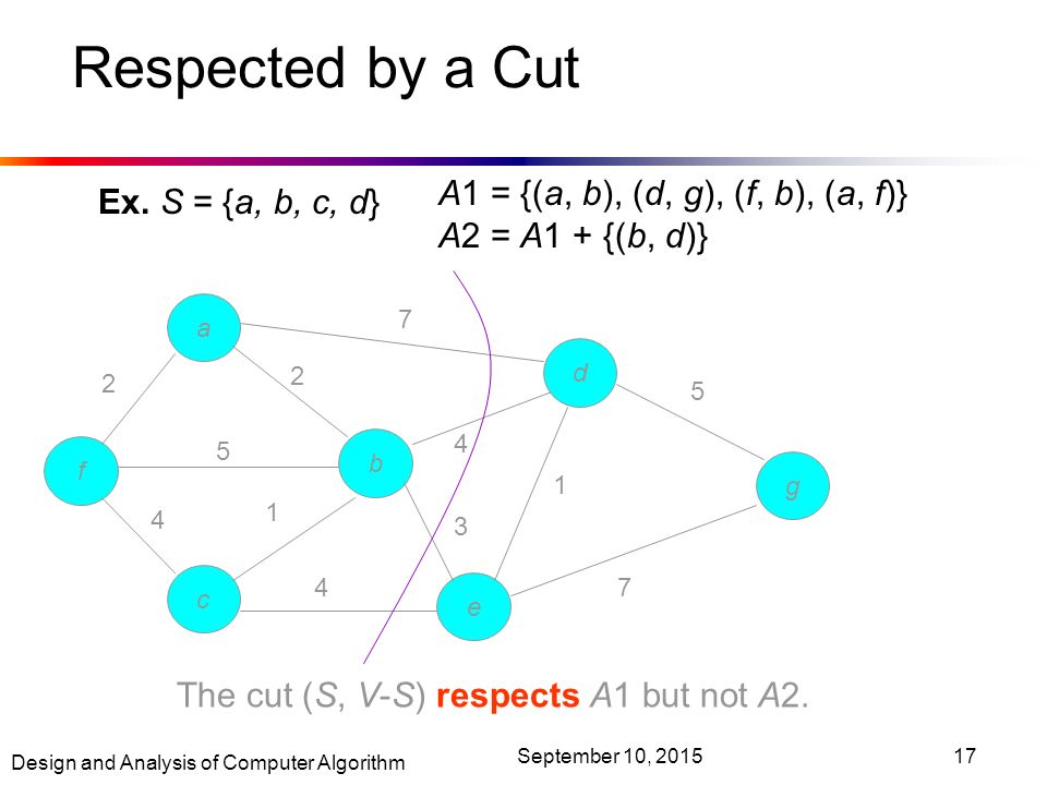 Design and Analysis of Computer Algorithm September 10, Respected by a Cut Ex.
