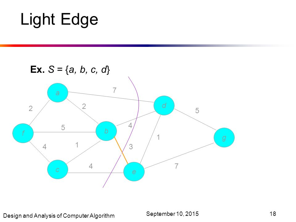 Design and Analysis of Computer Algorithm September 10, Light Edge Ex.