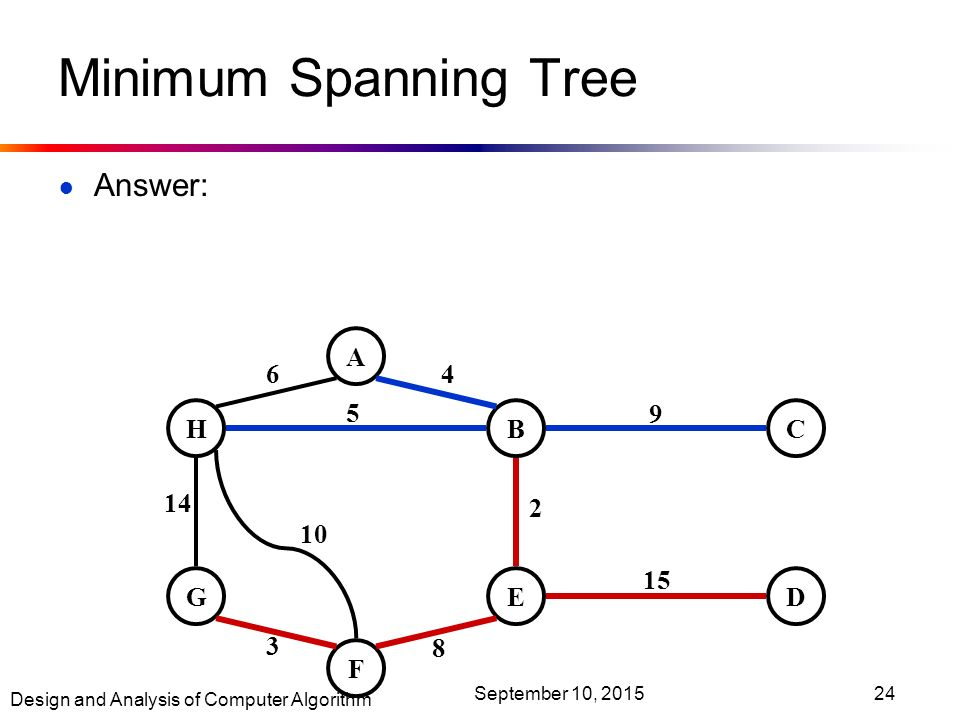 Design and Analysis of Computer Algorithm September 10, Minimum Spanning Tree ● Answer: HBC GED F A