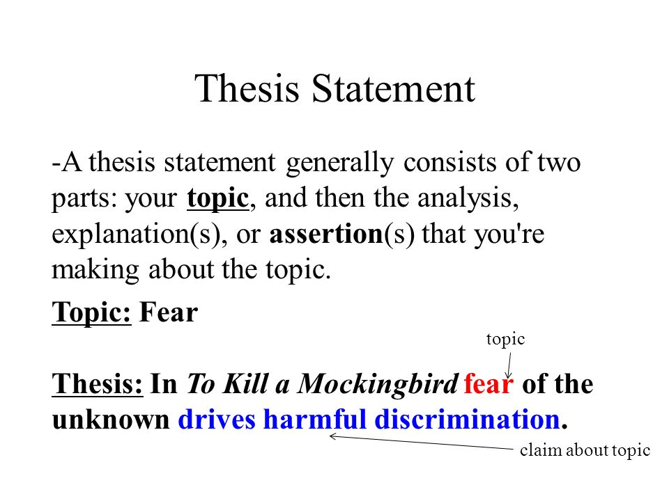 Thesis Statement Topic