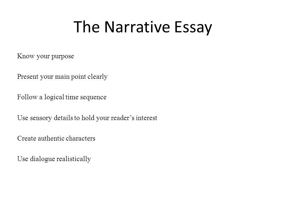 The Essay Map A Brief Statement In The Introductory Paragraph