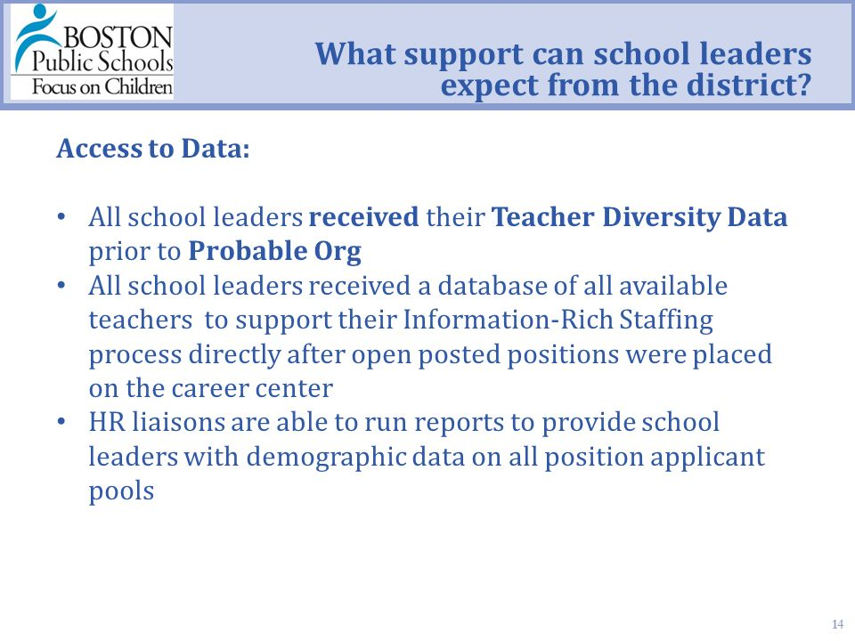14 What support can school leaders expect from the district.