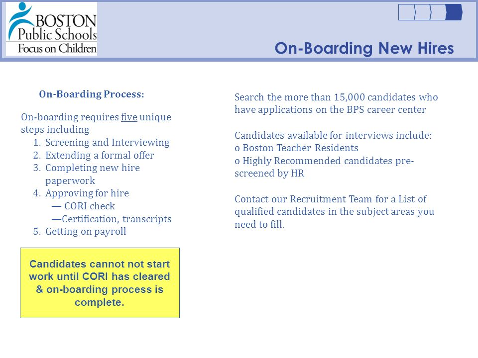 On-Boarding New Hires On-Boarding Process: On-boarding requires five unique steps including 1.Screening and Interviewing 2.Extending a formal offer 3.Completing new hire paperwork 4.Approving for hire ― CORI check ― Certification, transcripts 5.Getting on payroll Candidates cannot not start work until CORI has cleared & on-boarding process is complete.