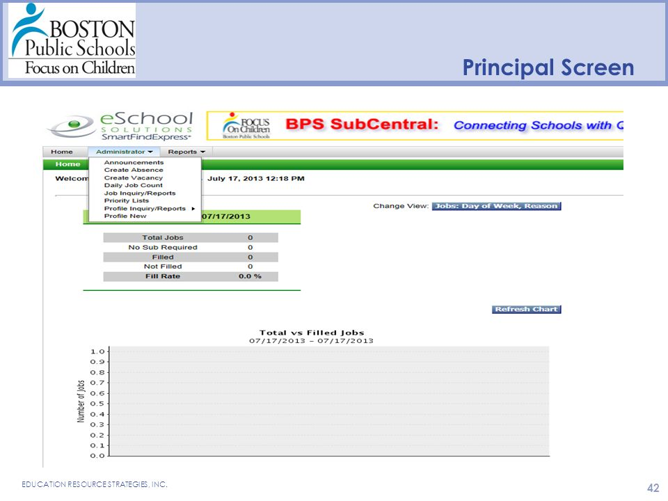 Principal Screen EDUCATION RESOURCE STRATEGIES, INC. 42
