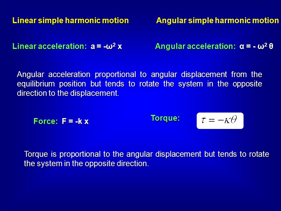 Angular simple harmonic motion Angular acceleration: α = - ω 2 θ Linear simple harmonic motion Linear acceleration: a = -ω 2 x Angular acceleration proportional to angular displacement from the equilibrium position but tends to rotate the system in the opposite direction to the displacement.