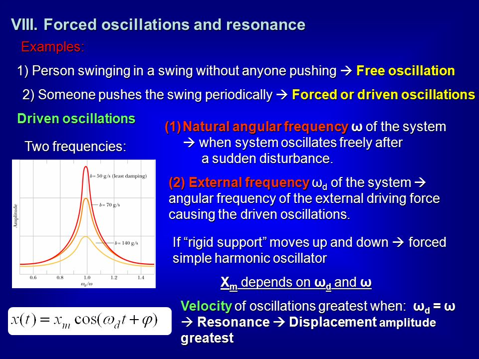 Introduction to oscillations and simple harmonic motion ppt.