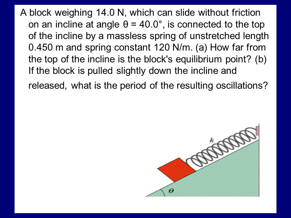 A block weighing 14.0 N, which can slide without friction on an incline at angle θ = 40.0°, is connected to the top of the incline by a massless spring of unstretched length m and spring constant 120 N/m.