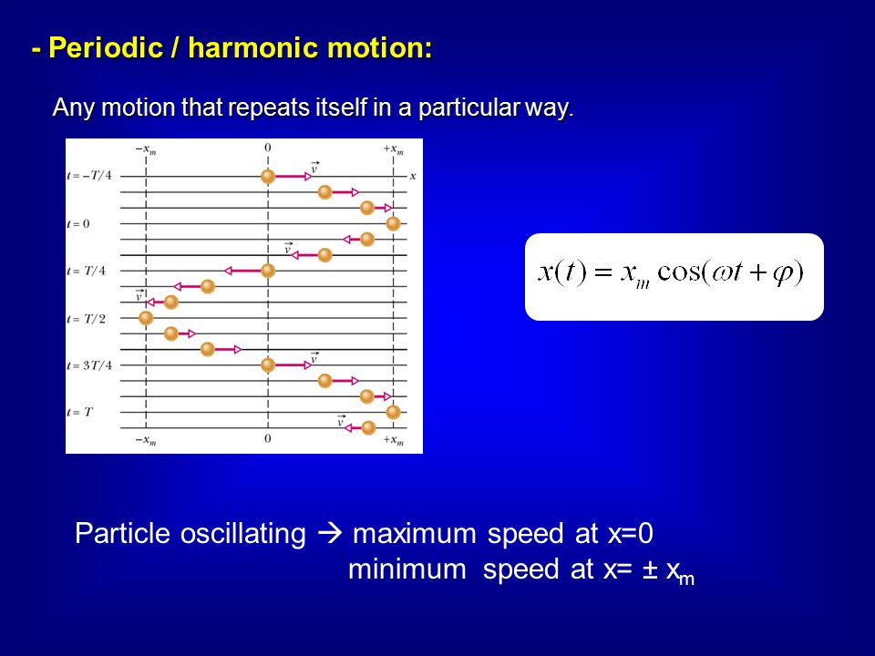- Periodic / harmonic motion: Any motion that repeats itself in a particular way.
