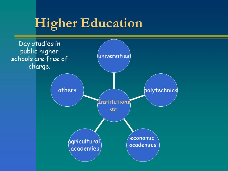 Higher Education Institutions as: universitiespolytechnics economic academies agricultural academies others Day studies in public higher schools are free of charge.