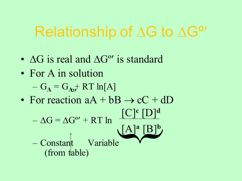 Relationship of ∆G to ∆Gº ∆G is real and ∆Gº is standard For A in solution –G A = G A + RT ln[A] For reaction aA + bB  cC + dD –∆G = ∆Gº + RT ln –Constant Variable (from table) º [C] c [D] d [A] a [B] b }