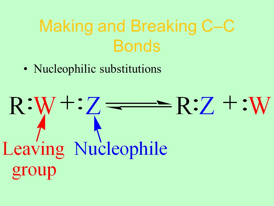 Making and Breaking C–C Bonds Nucleophilic substitutions