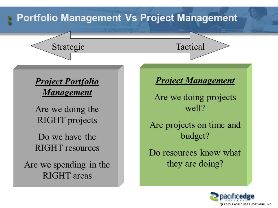 portfoliomanagement amp strategicmanagementpaper week2 ricardohernandez Find advanced management program he is the author of numerous articles and books including portfolio academy of management review and strategic management.