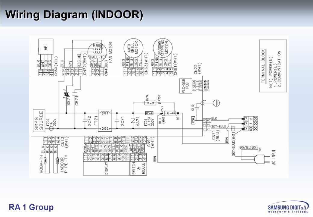 Wiring diagram ac cassette daikin wiring library insweb system appliances division air conditioning r d team ppt video rh slideplayer com window air conditioner wiri air handler wiring diagram cheapraybanclubmaster Image collections