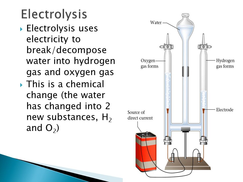 27  Electrolysis uses electricity to break/decompose water into hydrogen gas and oxygen gas  This is a chemical change (the water has changed into 2 new substances, H 2 and O 2 )