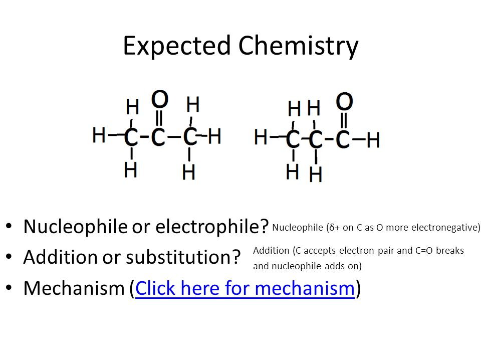 Expected Chemistry Nucleophile or electrophile. Addition or substitution.