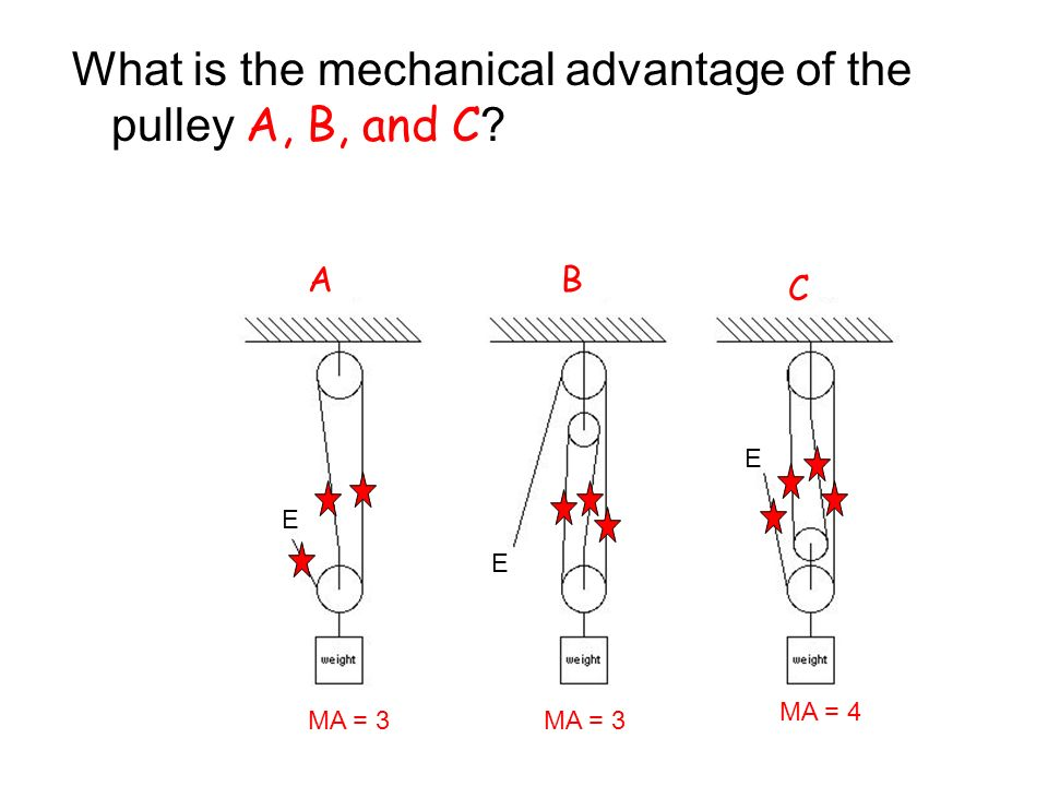 pulley mechanism
