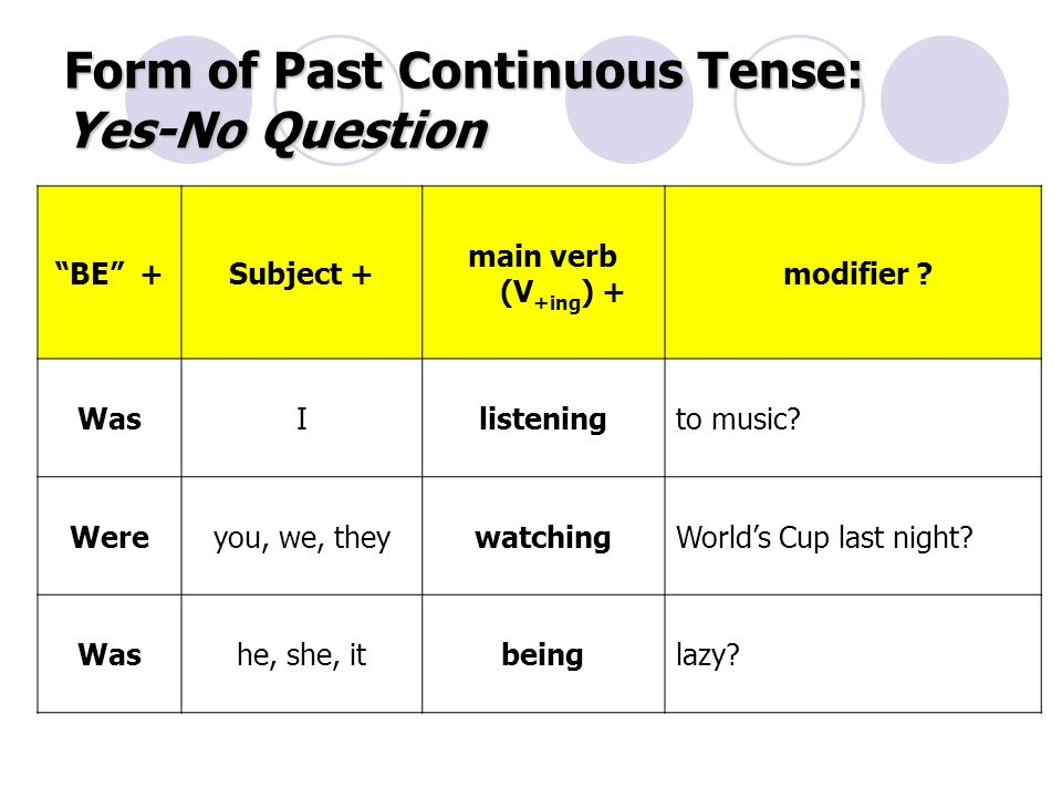 Form of Past Continuous Tense: Yes-No Question BE +Subject + main verb (V +ing ) + modifier .