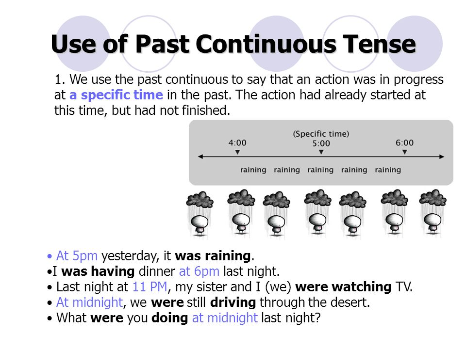 Use of Past Continuous Tense 1.