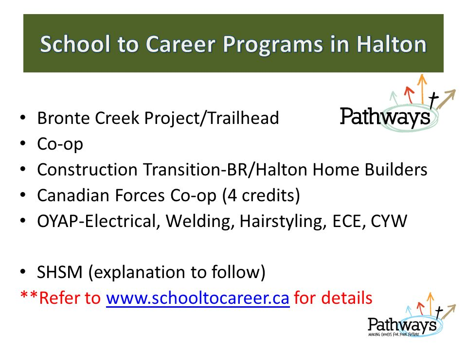 Bronte Creek Project/Trailhead Co-op Construction Transition-BR/Halton Home Builders Canadian Forces Co-op (4 credits) OYAP-Electrical, Welding, Hairstyling, ECE, CYW SHSM (explanation to follow) **Refer to   for detailswww.schooltocareer.ca