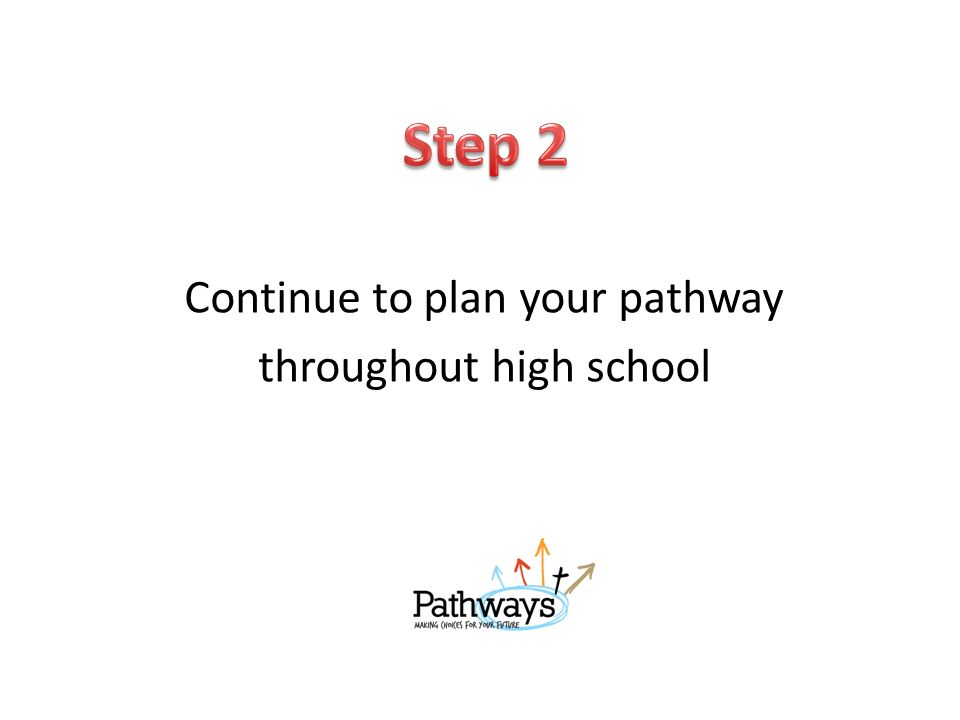 Continue to plan your pathway throughout high school