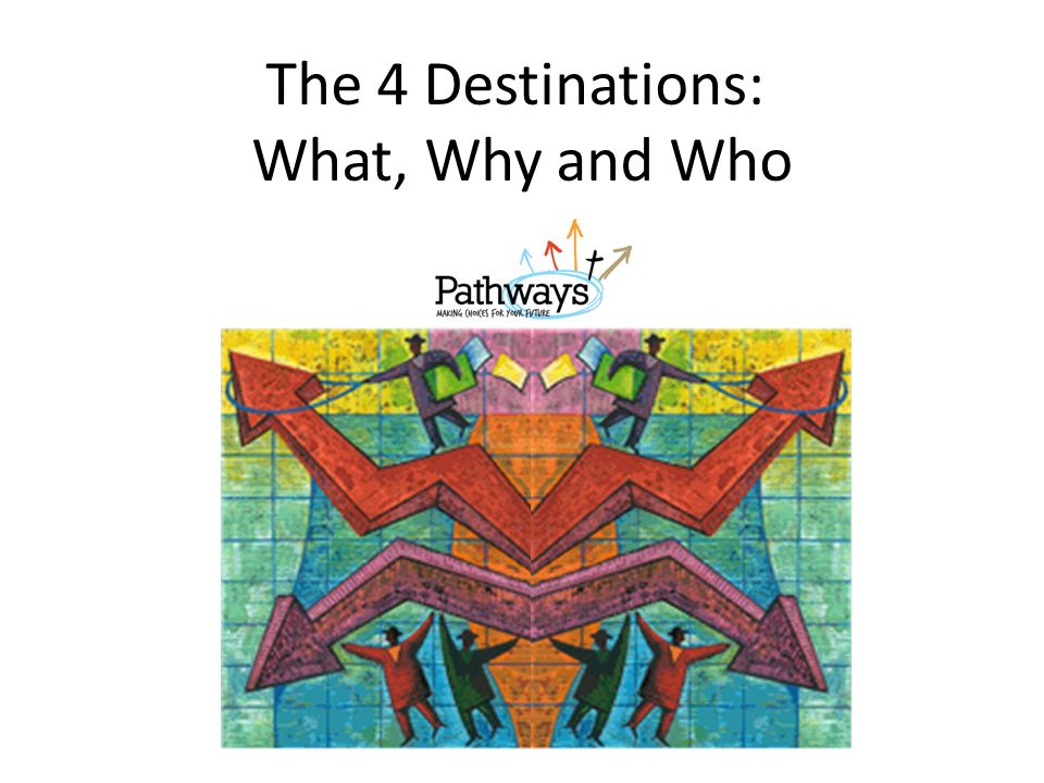 The 4 Destinations: What, Why and Who