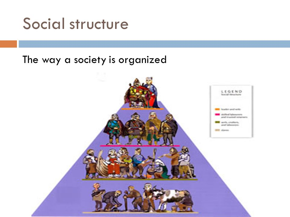 social structure in early complex societies A vocabulary of culture and society, the first use of the of class and social structure became a and studies of social structure in the early.