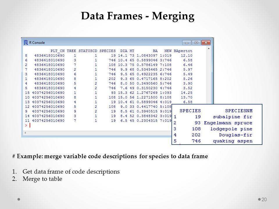 Contemporary R Merge Data Frames Elaboration - Framed Art Ideas ...