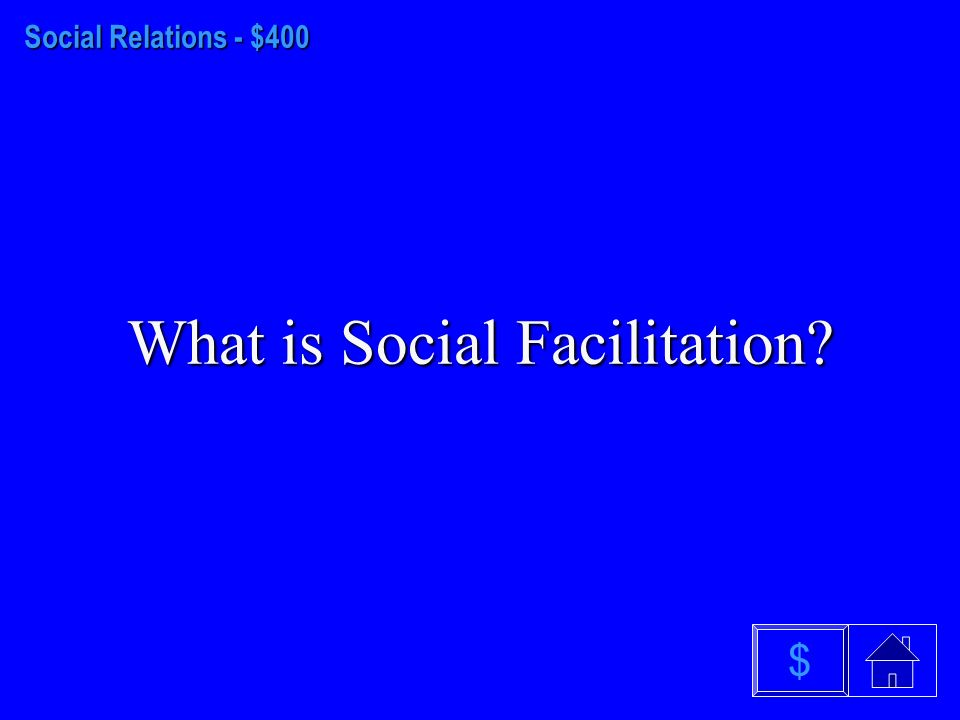 Social Relations - $300 What is Nonconformity $