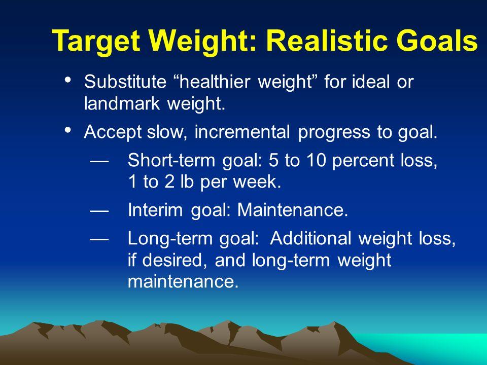 Diet plans lose 30 pounds 20 days